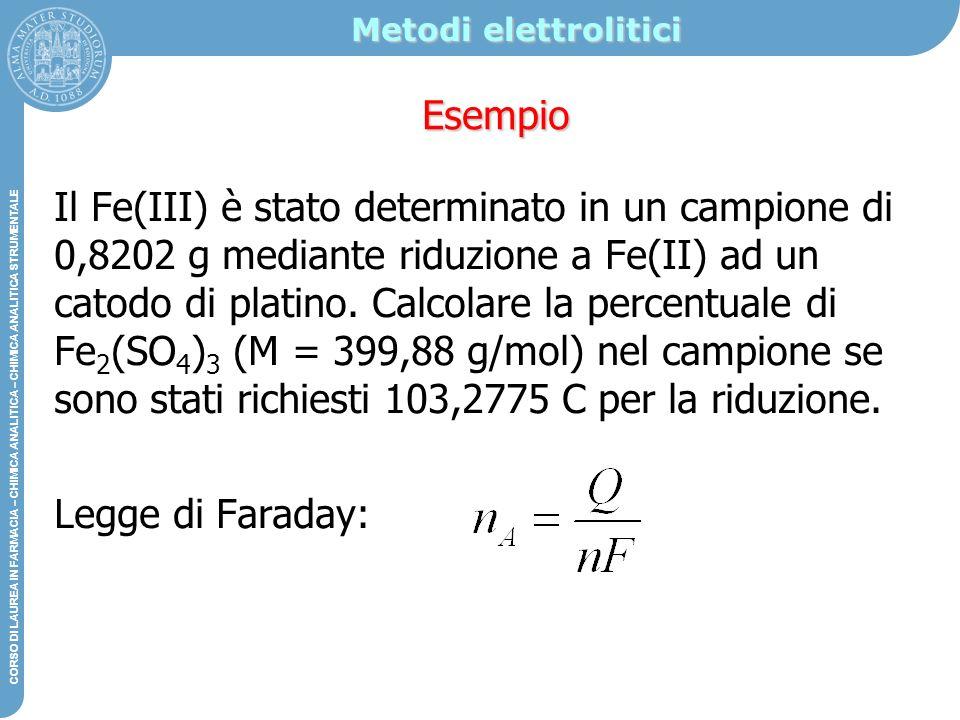 Metodi elettrolitici Esempio.