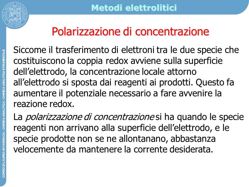Polarizzazione di concentrazione