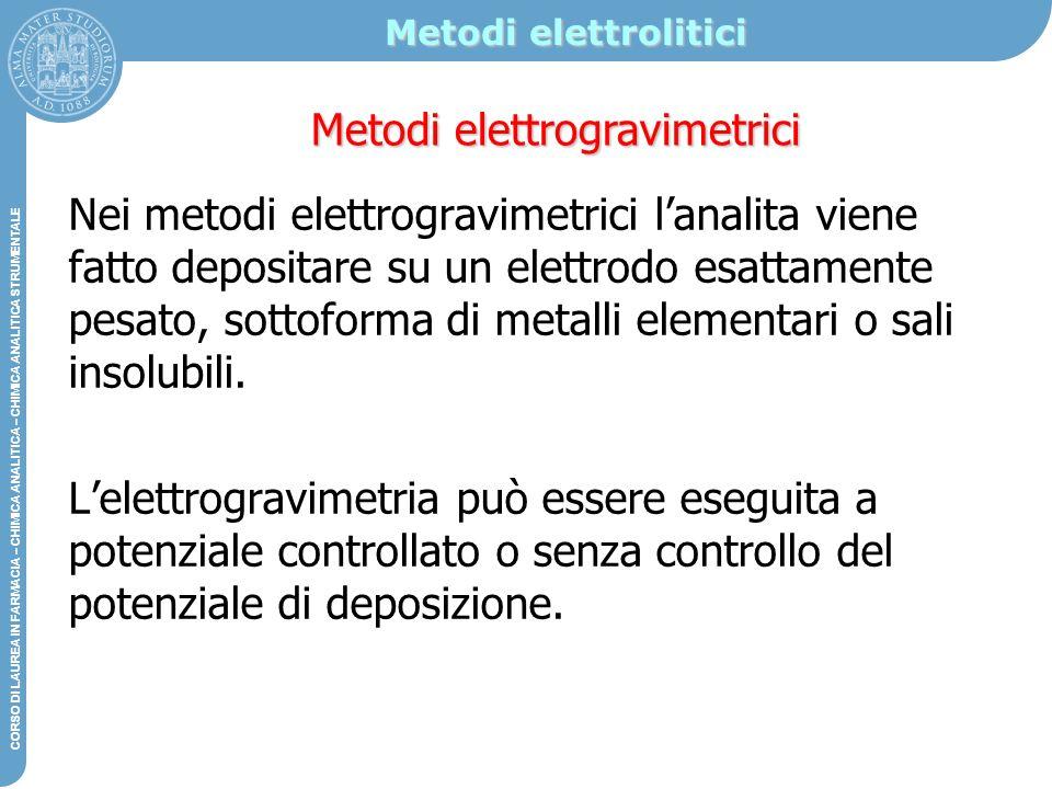 Metodi elettrogravimetrici