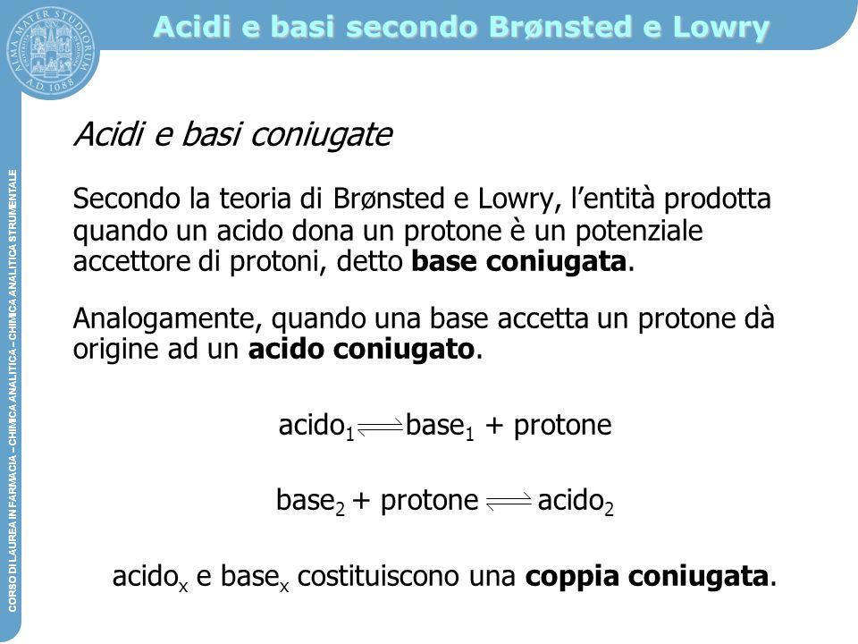 Acidi e basi secondo Brønsted e Lowry