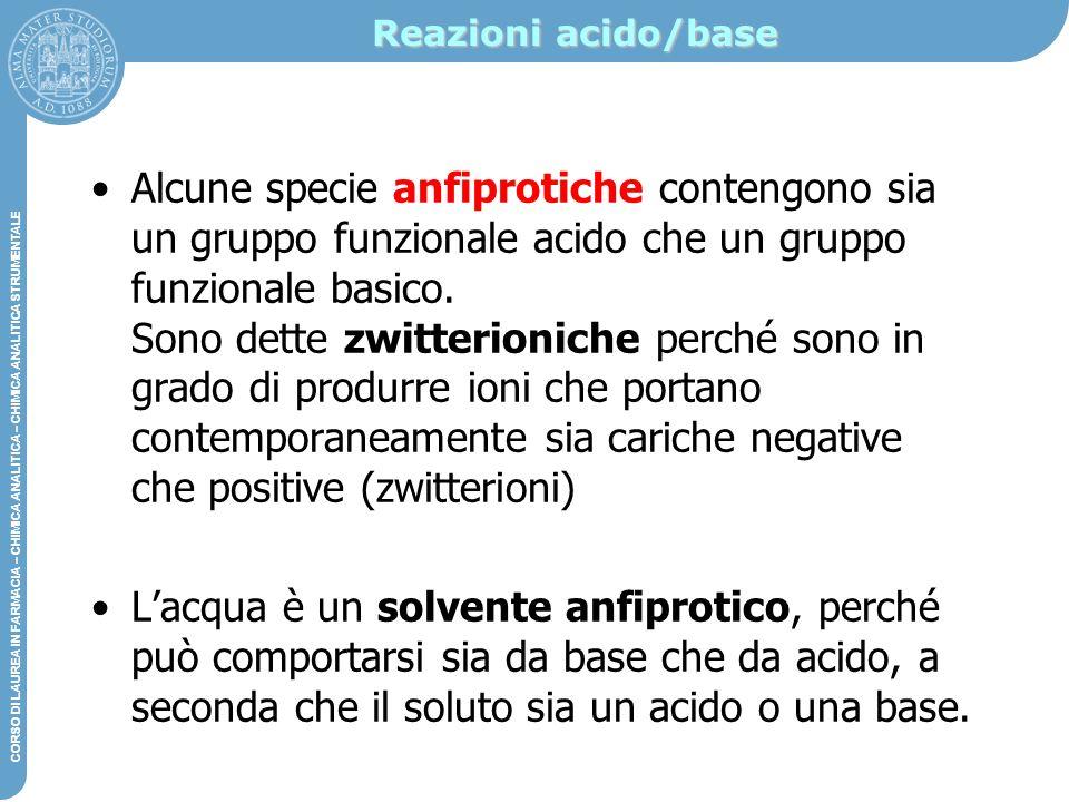 Reazioni acido/base
