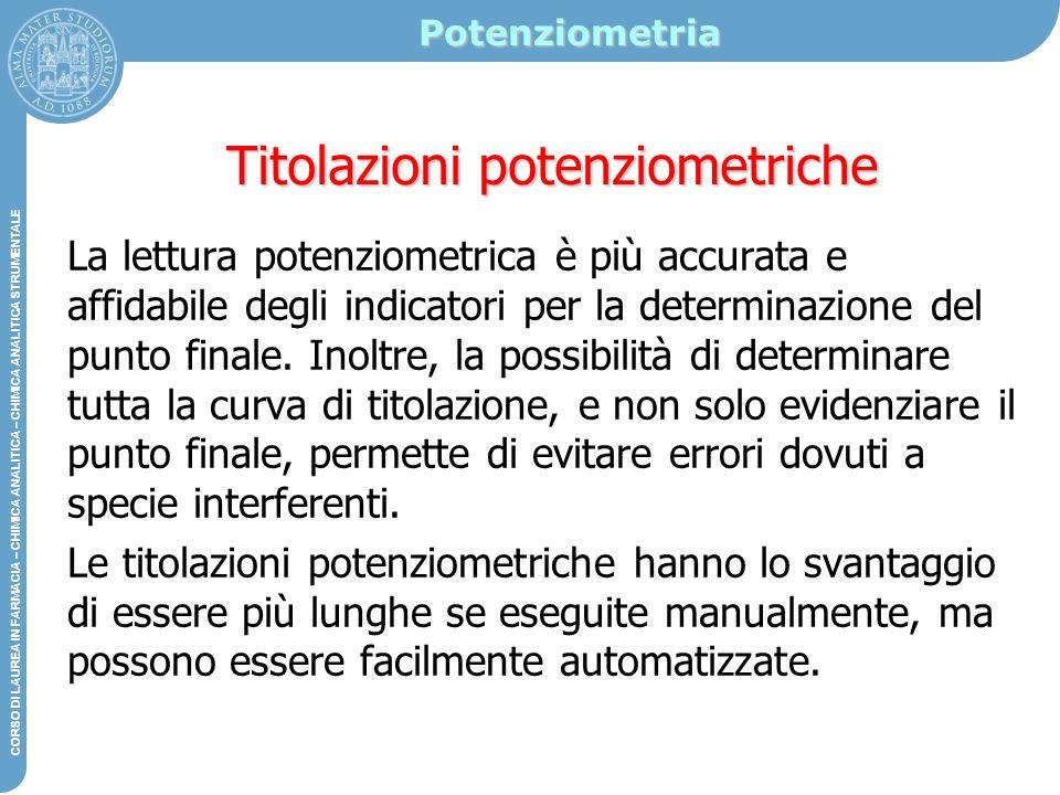 Titolazioni potenziometriche