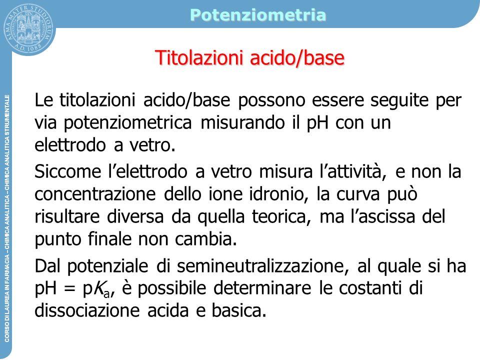 Titolazioni acido/base