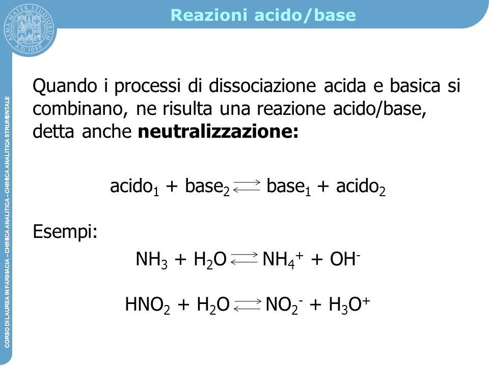 acido1 + base2 base1 + acido2