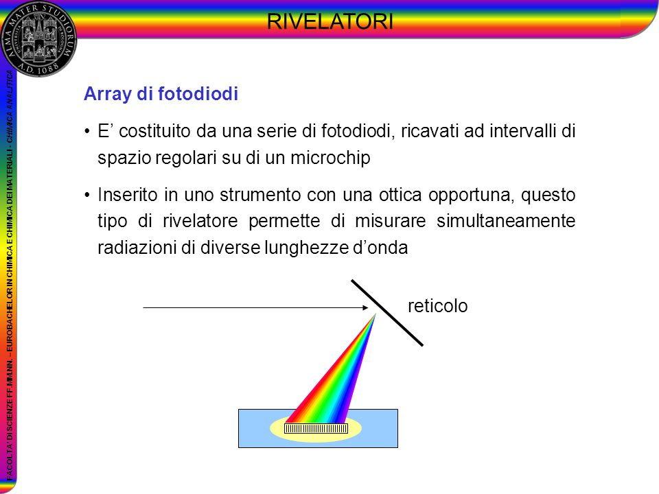 RIVELATORI Array di fotodiodi