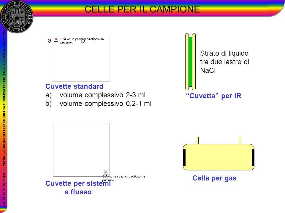 CELLE PER IL CAMPIONE Cuvette per sistemi a flusso Cuvette standard