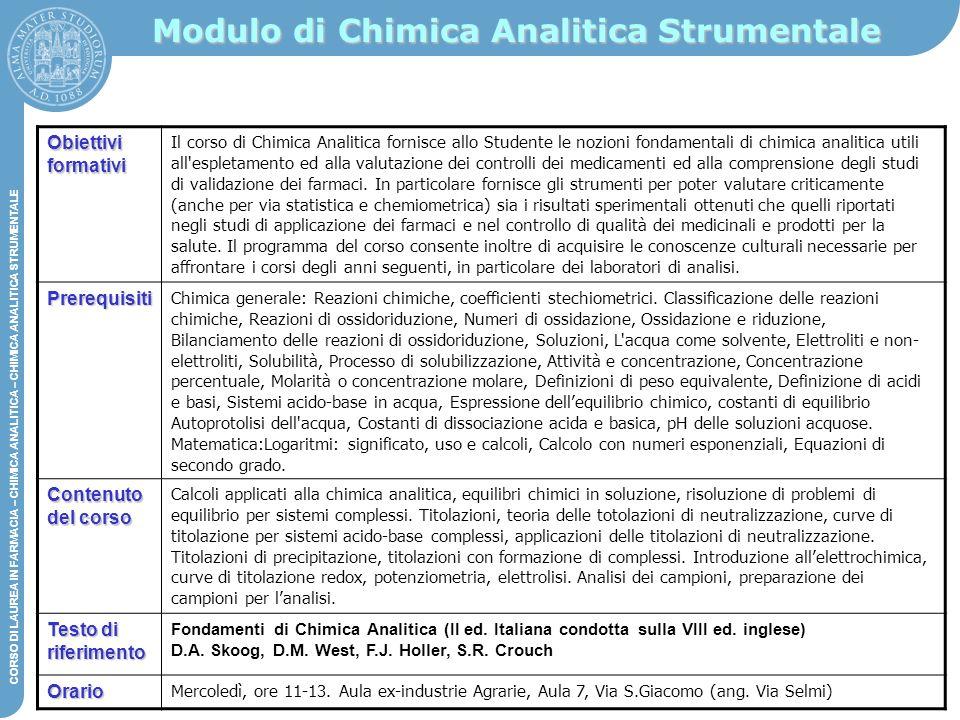 Modulo di Chimica Analitica Strumentale