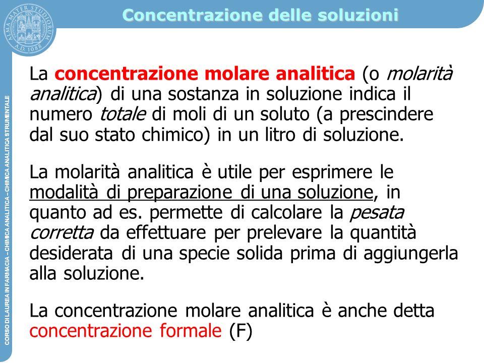 Concentrazione delle soluzioni