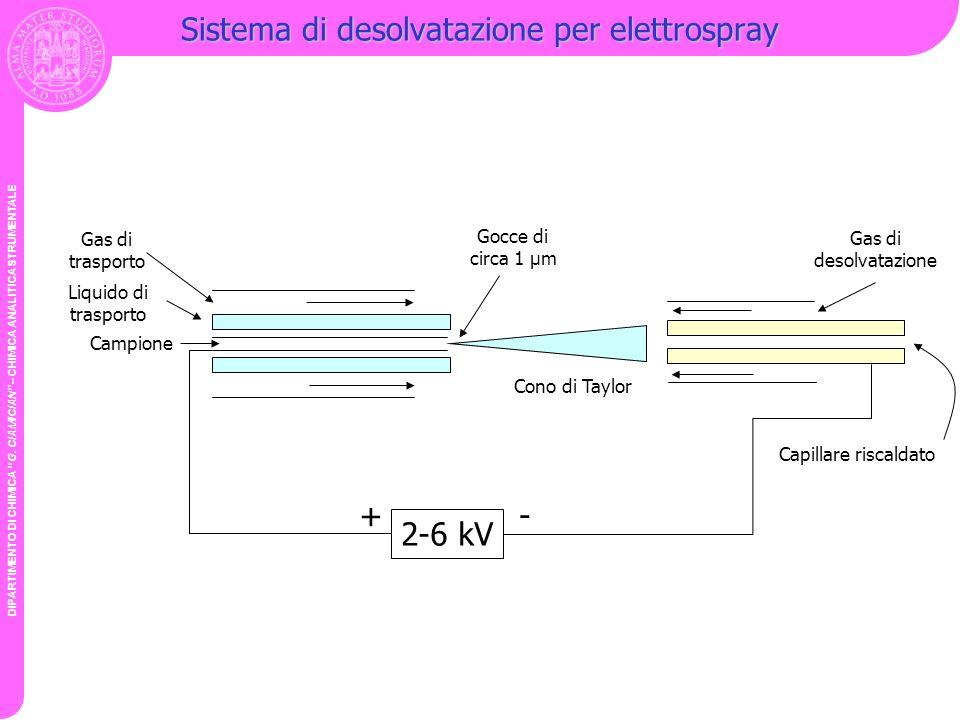 Sistema di desolvatazione per elettrospray