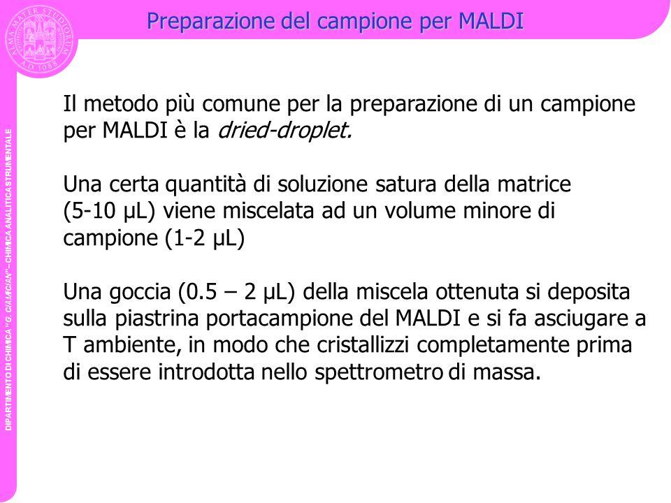 Preparazione del campione per MALDI