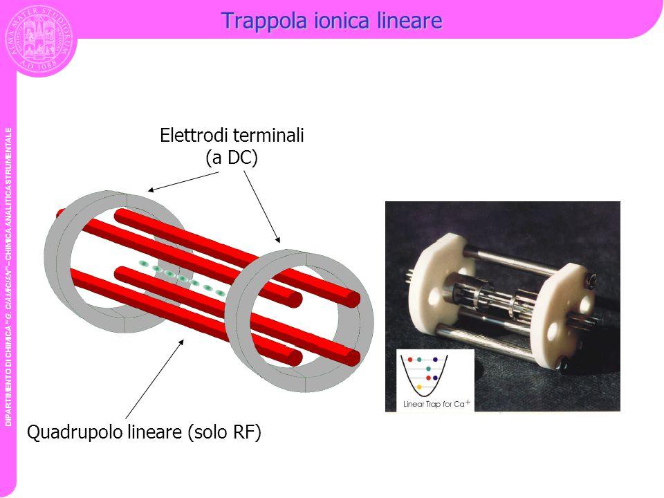 Trappola ionica lineare