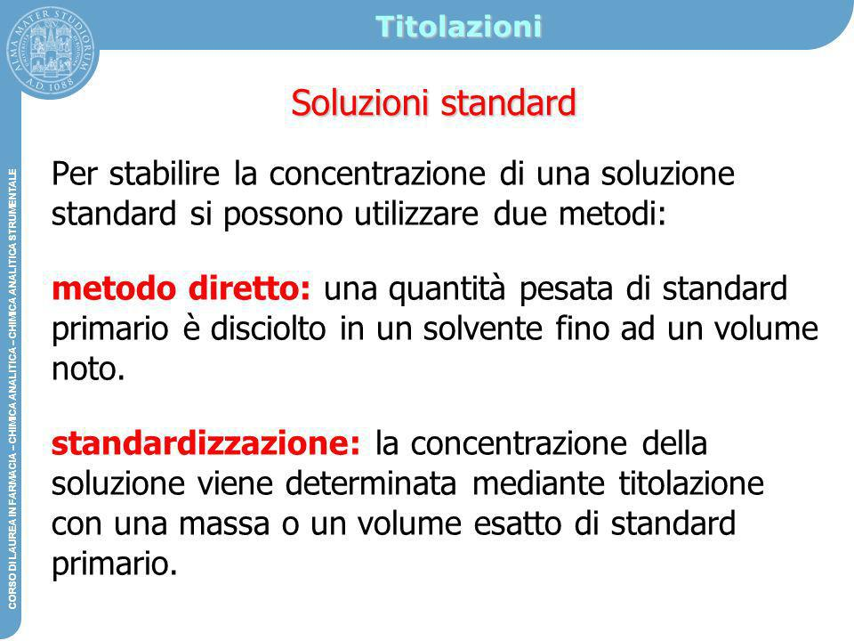 Titolazioni Soluzioni standard. Per stabilire la concentrazione di una soluzione standard si possono utilizzare due metodi: