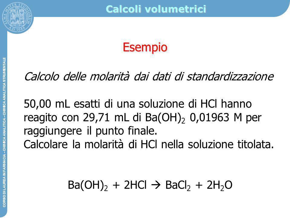 Esempio Calcolo delle molarità dai dati di standardizzazione