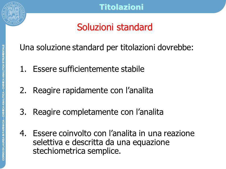 Soluzioni standard Una soluzione standard per titolazioni dovrebbe: