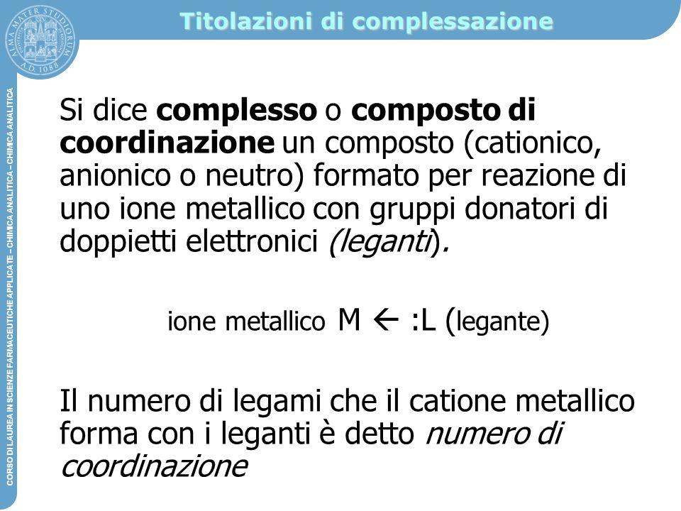 Titolazioni di complessazione