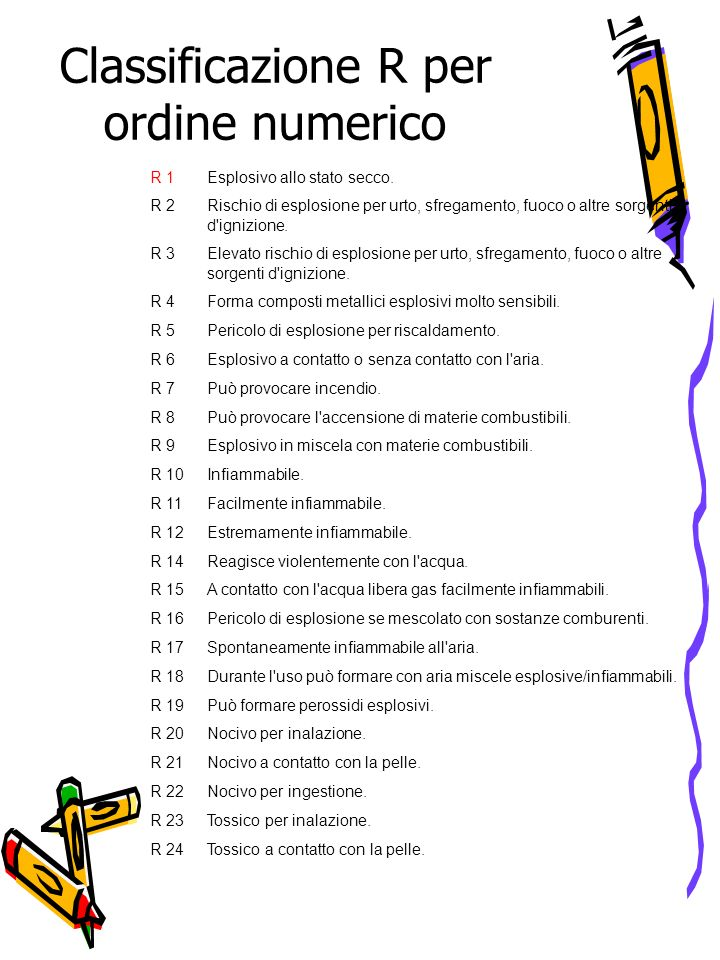 Classificazione R per ordine numerico