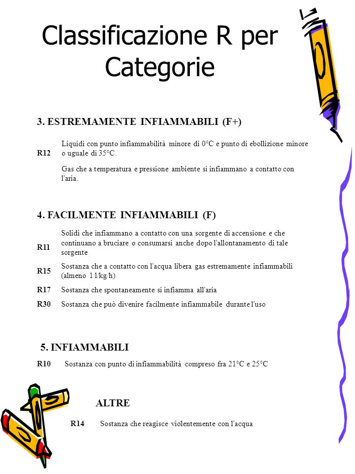 Classificazione R per Categorie