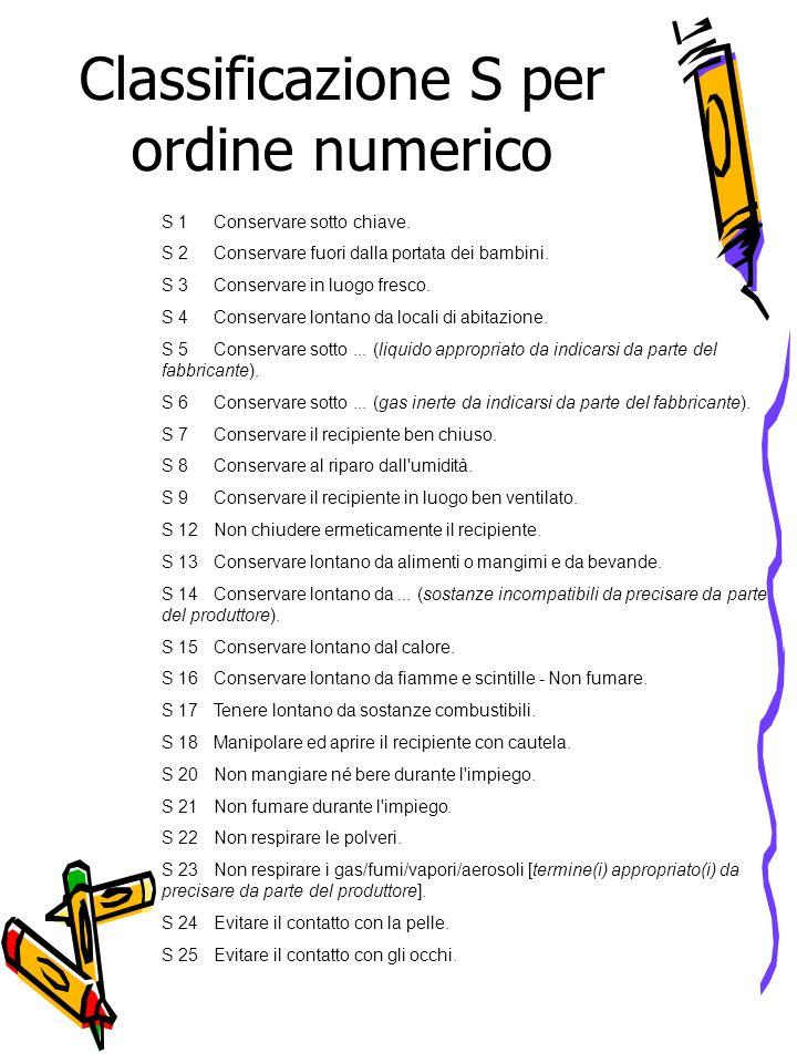 Classificazione S per ordine numerico