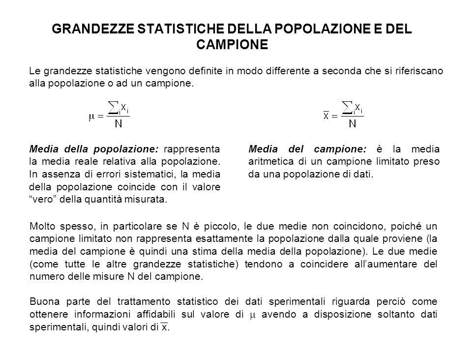 GRANDEZZE STATISTICHE DELLA POPOLAZIONE E DEL CAMPIONE