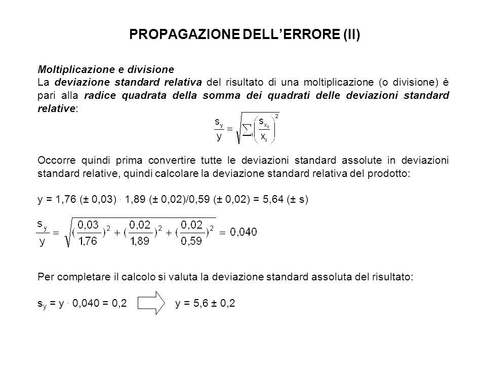 PROPAGAZIONE DELL'ERRORE (II)