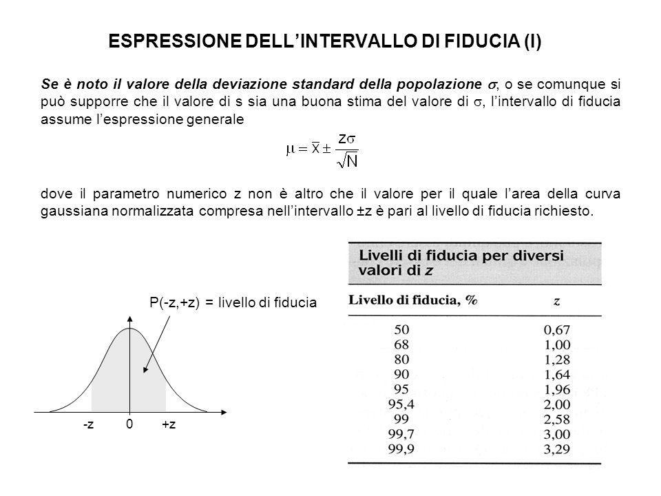 ESPRESSIONE DELL'INTERVALLO DI FIDUCIA (I)