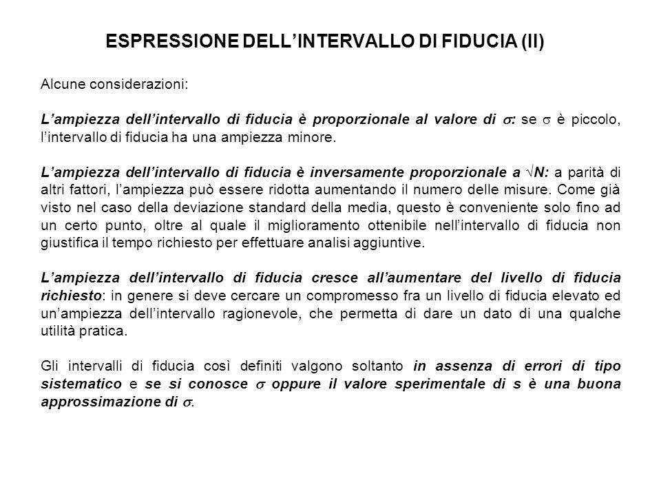 ESPRESSIONE DELL'INTERVALLO DI FIDUCIA (II)