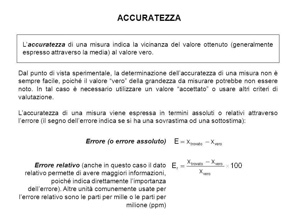 ACCURATEZZA L'accuratezza di una misura indica la vicinanza del valore ottenuto (generalmente espresso attraverso la media) al valore vero.