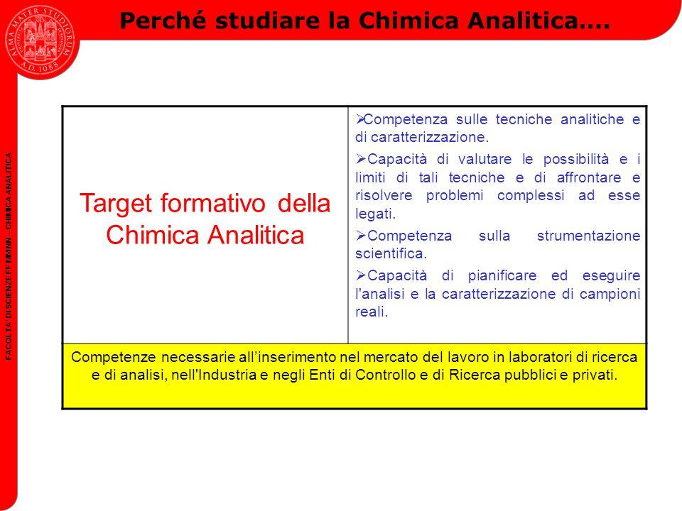 Target formativo della Chimica Analitica