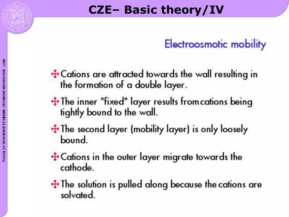 CZE– Basic theory/IV
