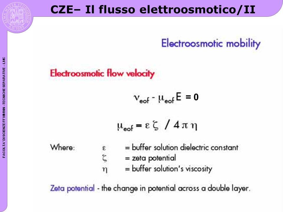 CZE– Il flusso elettroosmotico/II
