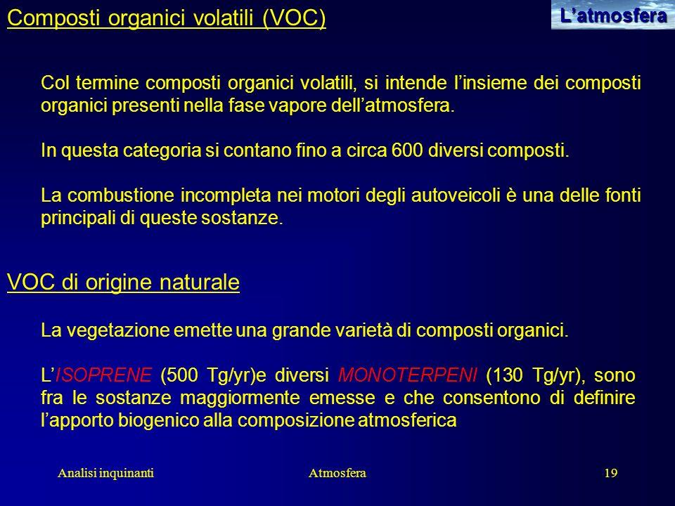 Composti organici volatili (VOC)