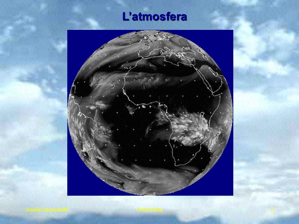 L'atmosfera Analisi inquinanti Atmosfera