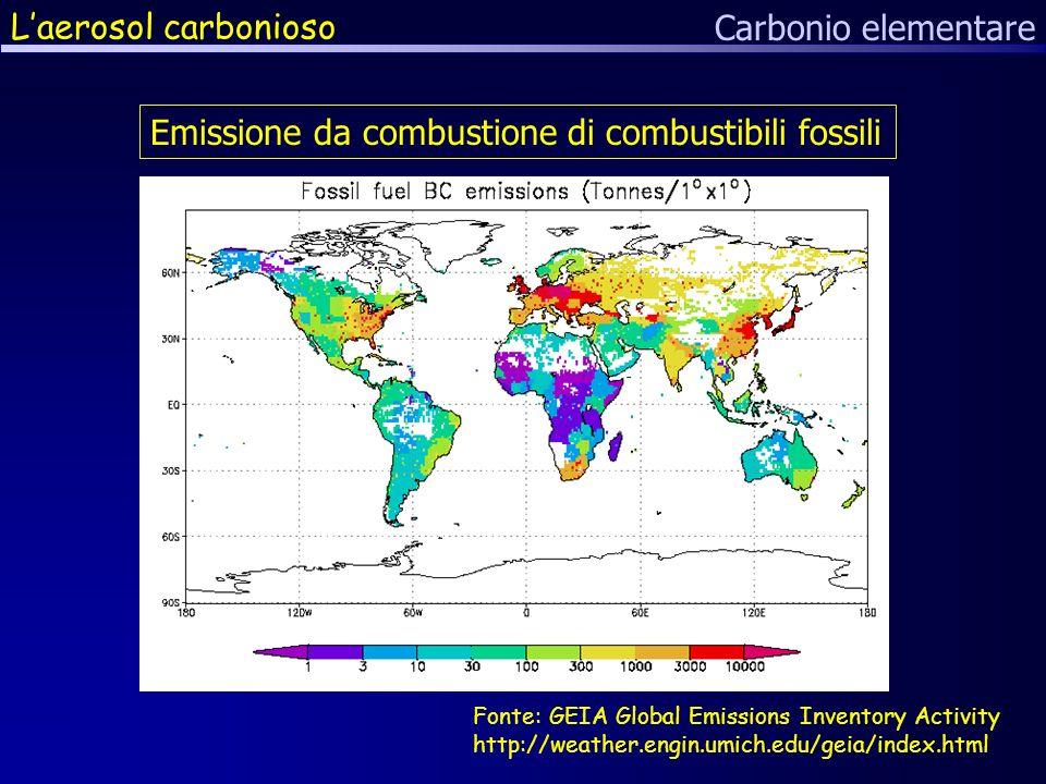 Emissione da combustione di combustibili fossili