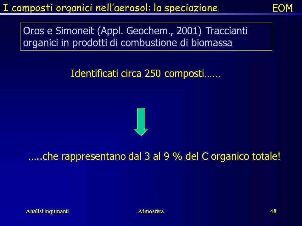 I composti organici nell'aerosol: la speciazione EOM