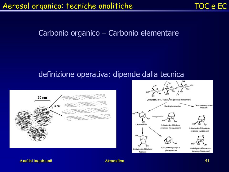 Aerosol organico: tecniche analitiche TOC e EC