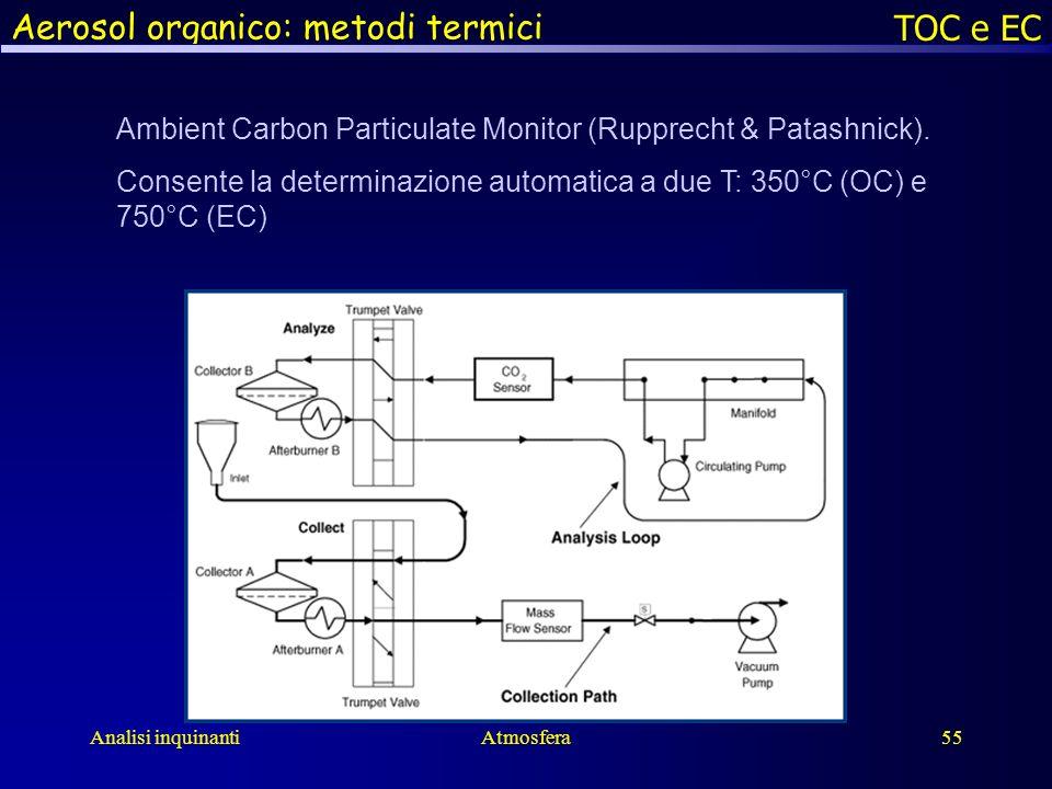Aerosol organico: metodi termici TOC e EC
