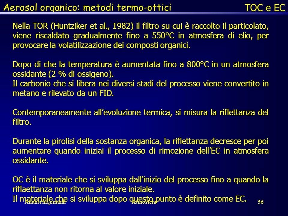 Aerosol organico: metodi termo-ottici TOC e EC