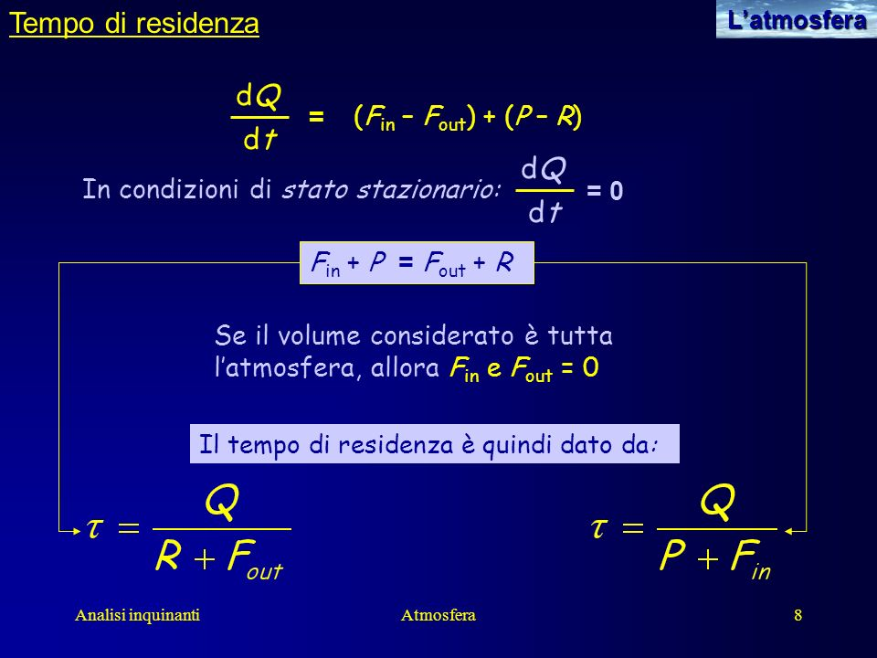 Tempo di residenza dQ dt dQ dt = (Fin – Fout) + (P – R) = 0