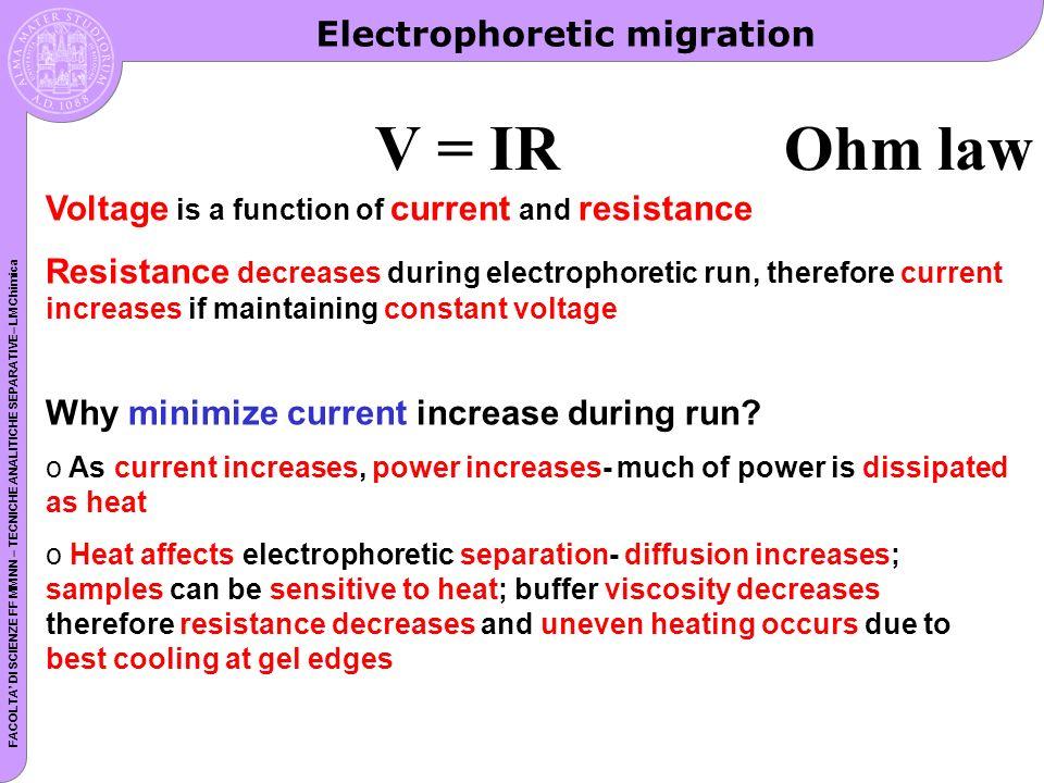 Electrophoretic migration