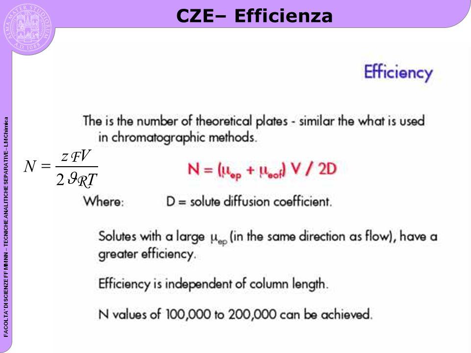 CZE– Efficienza N z V T = F R 2 J