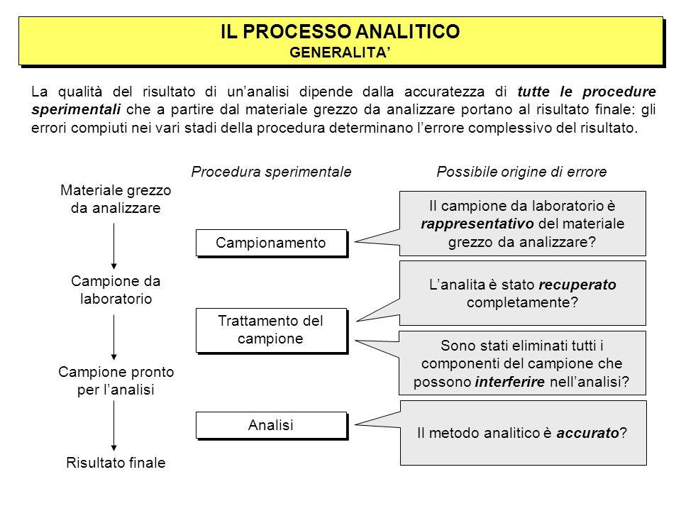 IL PROCESSO ANALITICO GENERALITA'