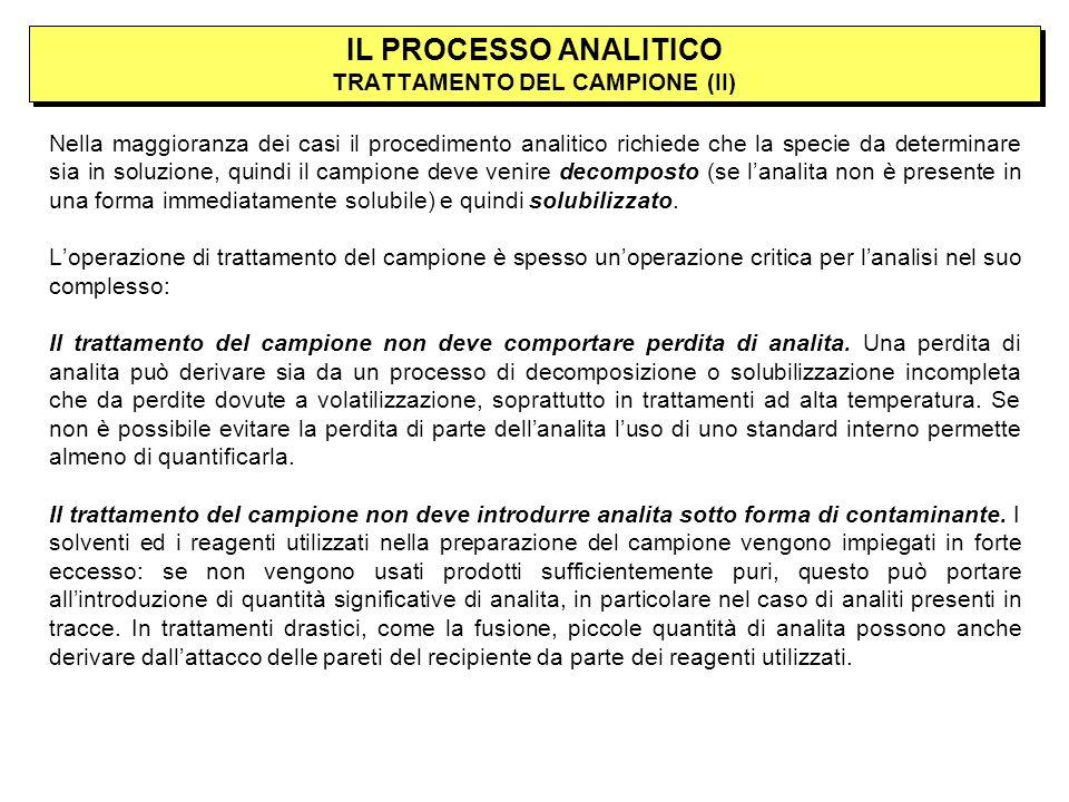IL PROCESSO ANALITICO TRATTAMENTO DEL CAMPIONE (II)