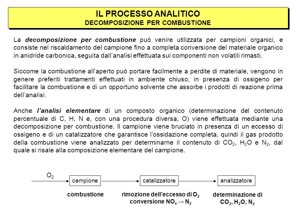 IL PROCESSO ANALITICO DECOMPOSIZIONE PER COMBUSTIONE