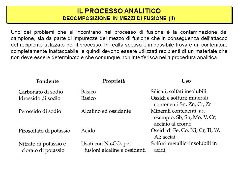 IL PROCESSO ANALITICO DECOMPOSIZIONE IN MEZZI DI FUSIONE (II)