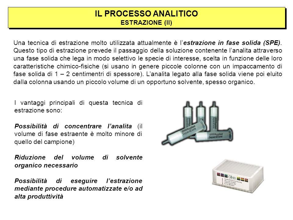 IL PROCESSO ANALITICO ESTRAZIONE (II)