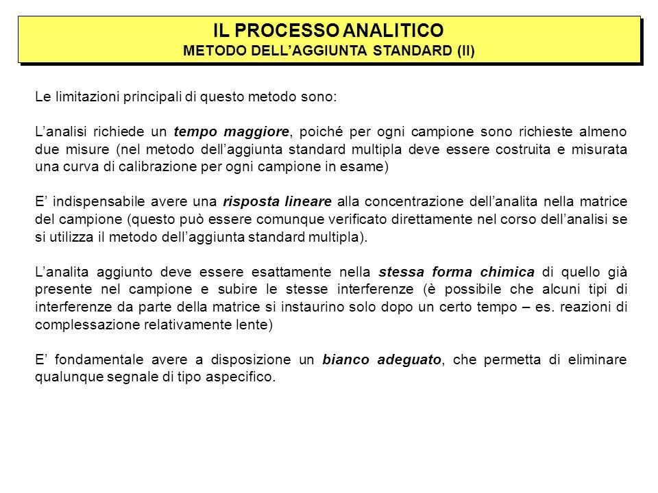 IL PROCESSO ANALITICO METODO DELL'AGGIUNTA STANDARD (II)