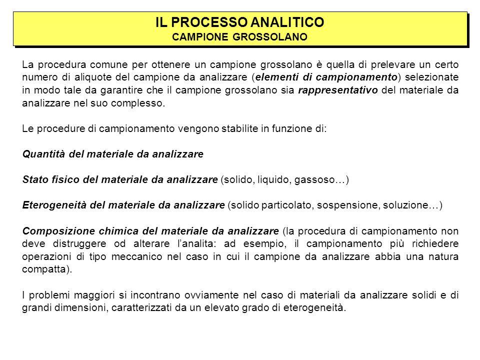 IL PROCESSO ANALITICO CAMPIONE GROSSOLANO