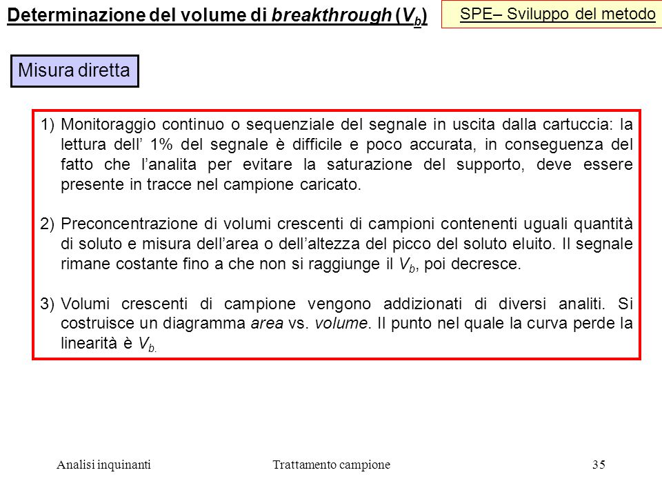 Determinazione del volume di breakthrough (Vb)