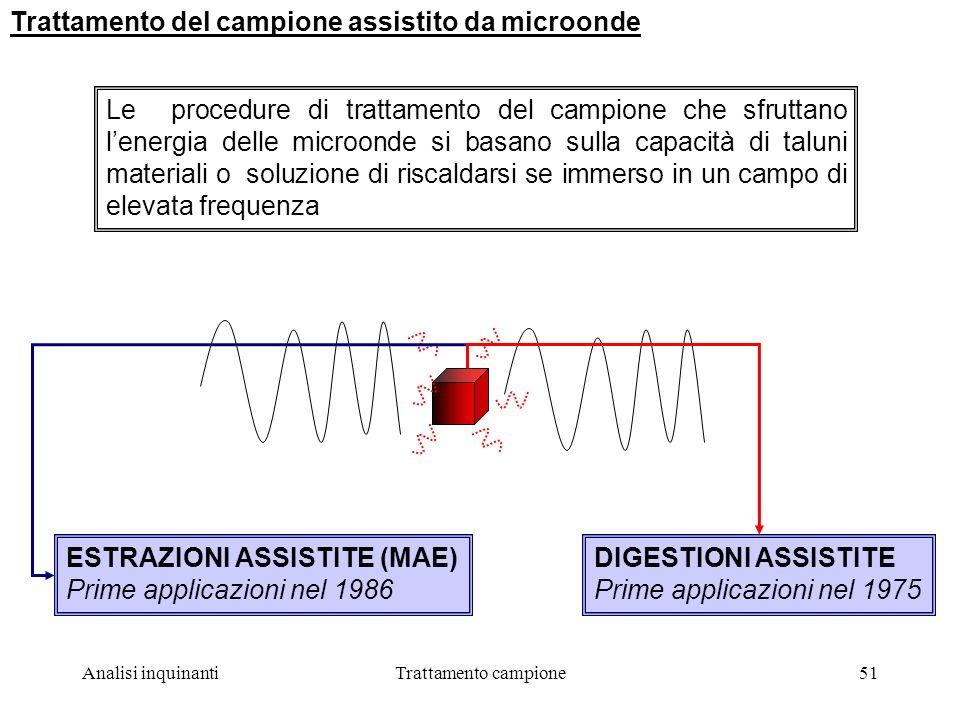 Trattamento del campione assistito da microonde