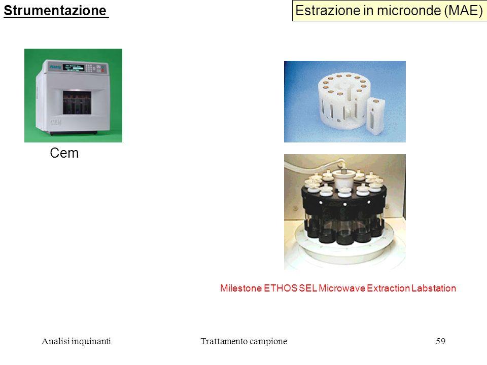 Estrazione in microonde (MAE)